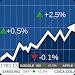 Download Stock Exchange Finance 3.2.1 APK